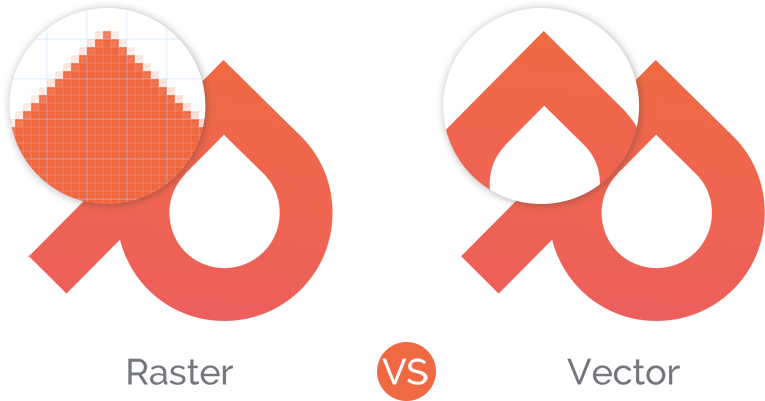 Difference Between Raster and Vector  Difference Between