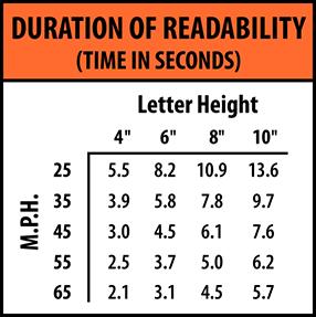 banner readability chart